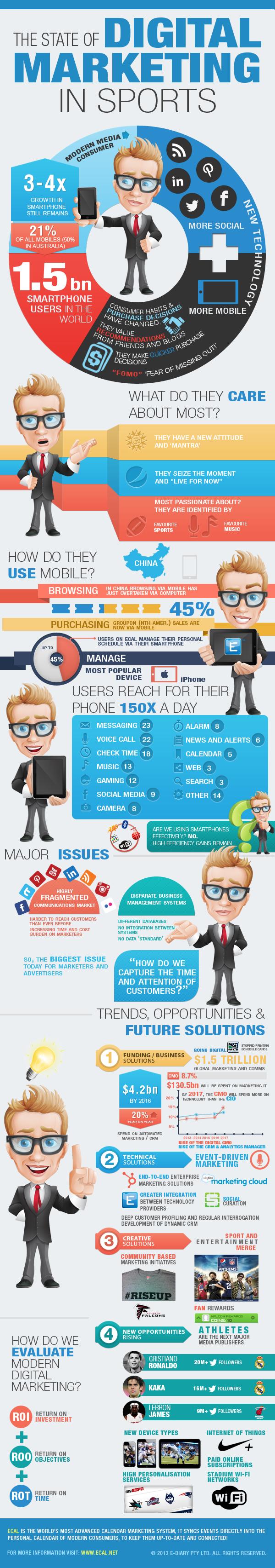 infografia marketing en el deporte
